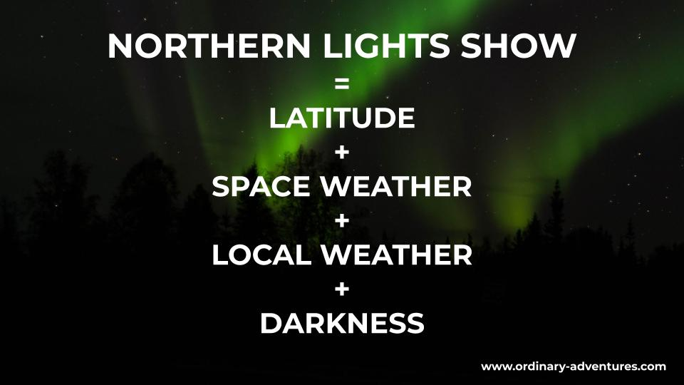 The formula for seeing the northern lights includes being at the right attitude underneath the auroral oval, good space weather with lots of solar radiation, clear local skies and darkness